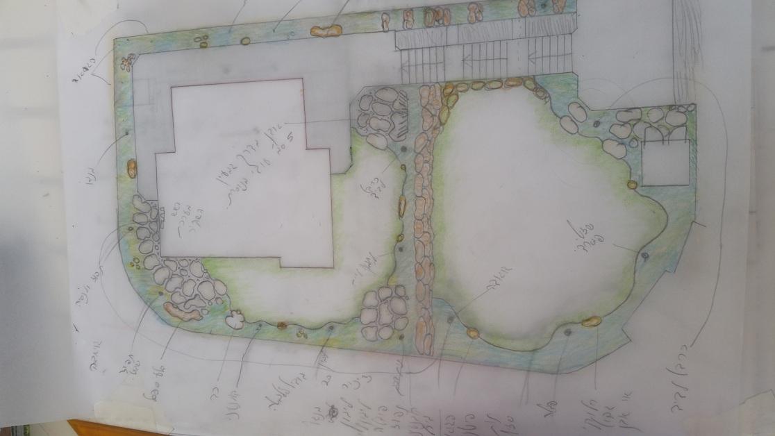 נידרש תכנון נכון של הפיתוח כדי להזמין אל הגינה