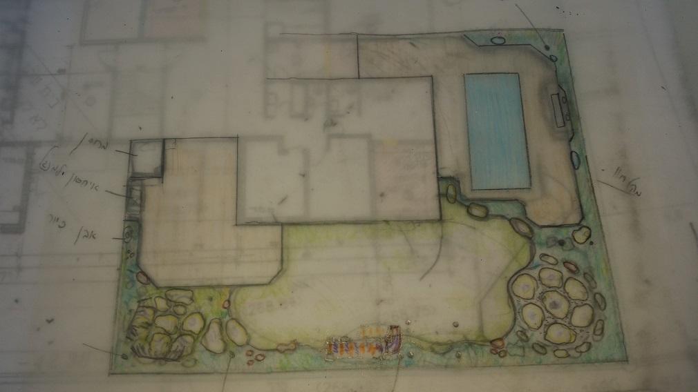 תכנון גינה בפגישה ארוכה סביב שולחן בלב הגינה המיועדת במודיעין הפגישה נעשתה טרם התחלת שיפוץ הבית